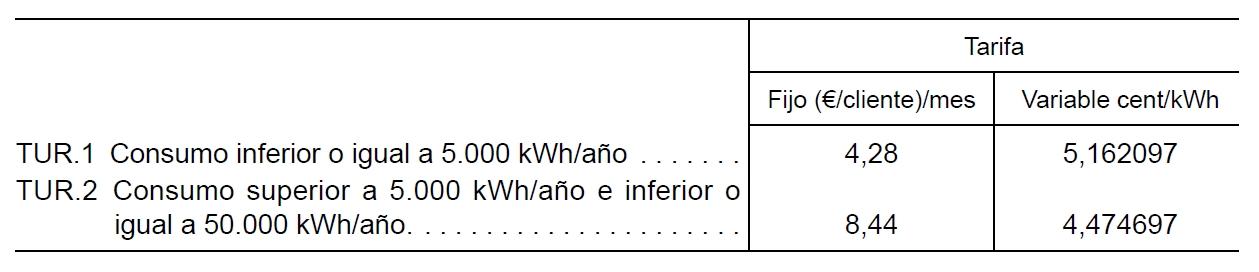 b484d15bf0 Los precios sin impuestos de la tarifa de último recurso de gas natural que  estarán en vigor desde las cero horas del día 1 de abril de 2018, ...